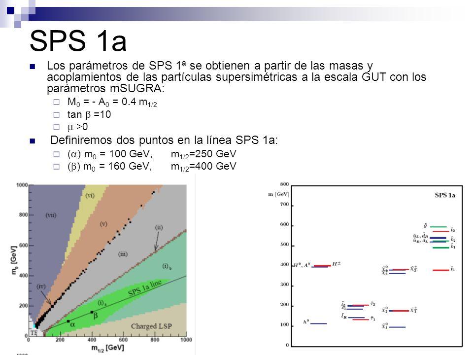 SPS 1a Los parámetros de SPS 1ª se obtienen a partir de las masas y acoplamientos de las partículas supersimétricas a la escala GUT con los parámetros mSUGRA: M 0 = - A 0 = 0.4 m 1/2 tan =10 >0 Definiremos dos puntos en la línea SPS 1a: ( ) m 0 = 100 GeV,m 1/2 =250 GeV ( ) m 0 = 160 GeV,m 1/2 =400 GeV