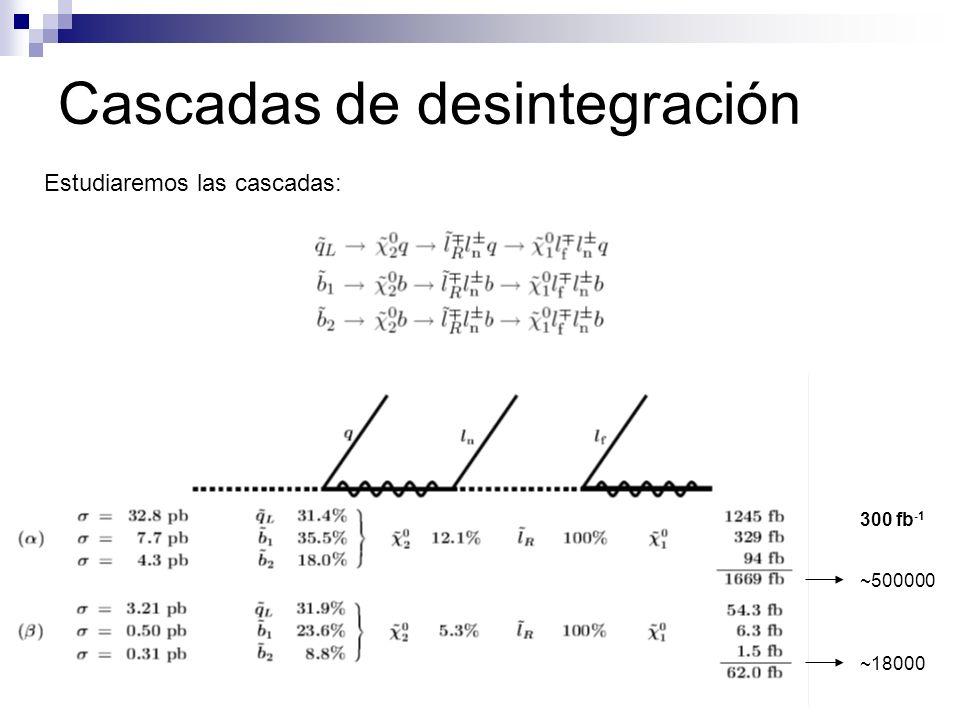 Cascadas de desintegración ~500000 ~18000 Estudiaremos las cascadas: 300 fb -1