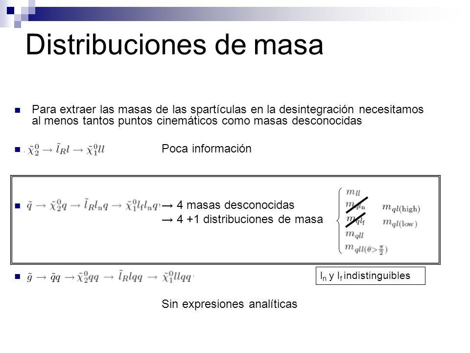Distribuciones de masa Para extraer las masas de las spartículas en la desintegración necesitamos al menos tantos puntos cinemáticos como masas desconocidas Poca información 4 masas desconocidas 4 +1 distribuciones de masa Sin expresiones analíticas l n y l f indistinguibles