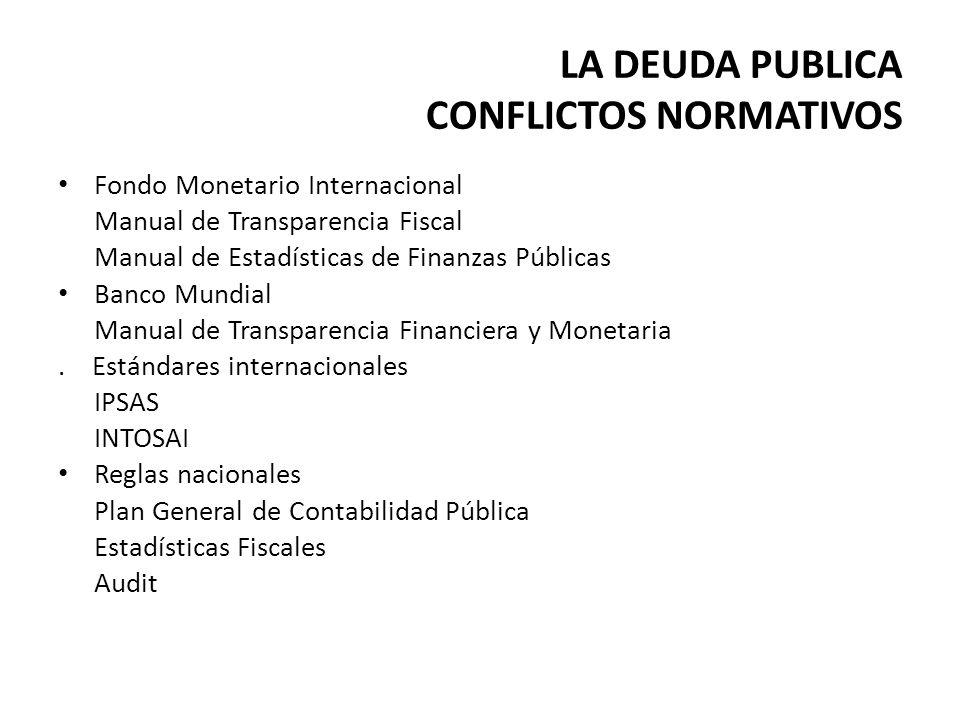 LA DEUDA PUBLICA CONFLICTOS NORMATIVOS Fondo Monetario Internacional Manual de Transparencia Fiscal Manual de Estadísticas de Finanzas Públicas Banco Mundial Manual de Transparencia Financiera y Monetaria.