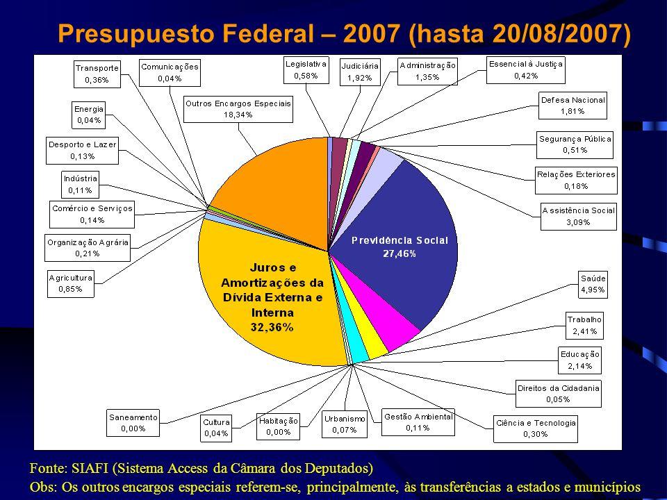 ¿Quien beneficia desta deuda? Fonte: Banco Central