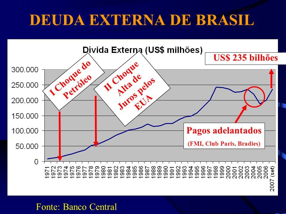 Cardoso: R$ 62 mil millones Lula: R$ 687 mil millones R$ 1,4 millon de millon (US$ 800 mil millones) DEUDA INTERNA DE BRASIL Fonte: Banco Central Incremento de 40%