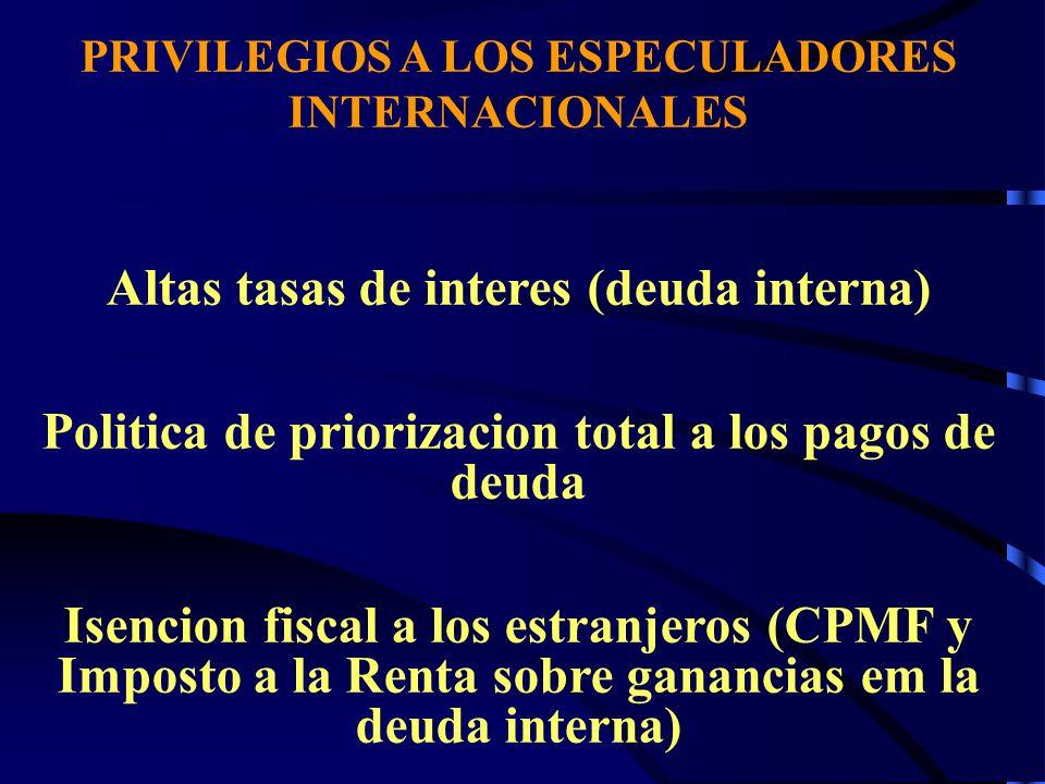 La farra de los especuladores Fonte: Banco Central.