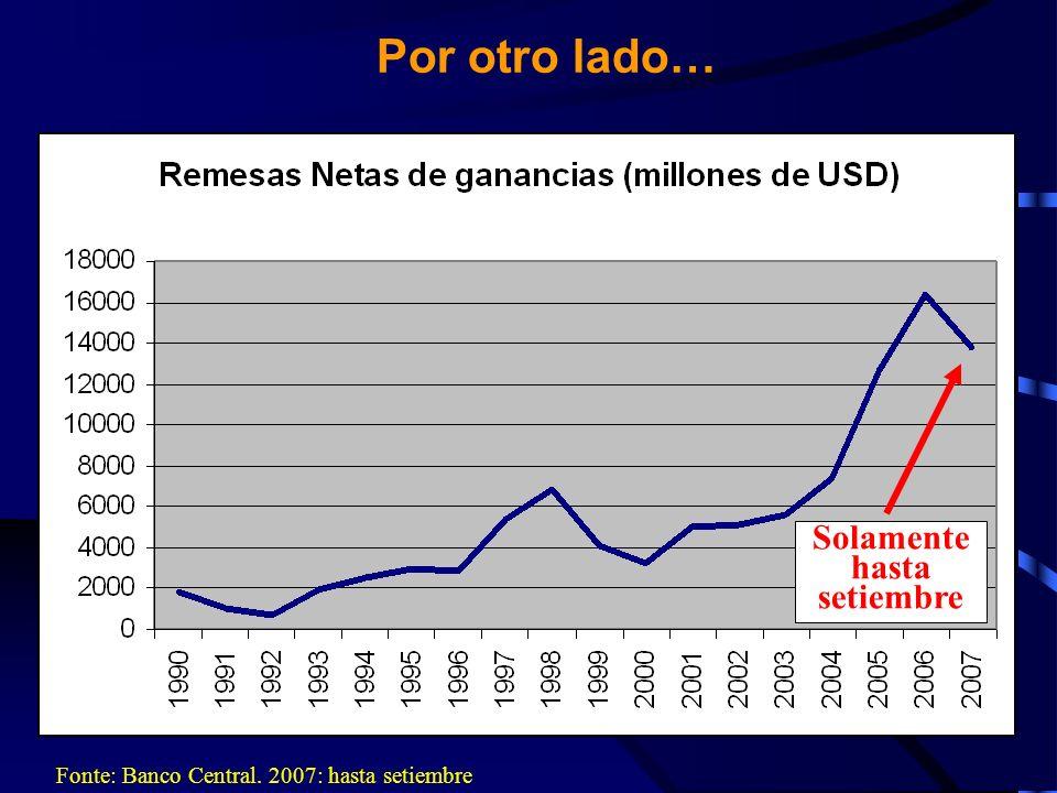 La devaluacion del dolar Fonte: Banco Central