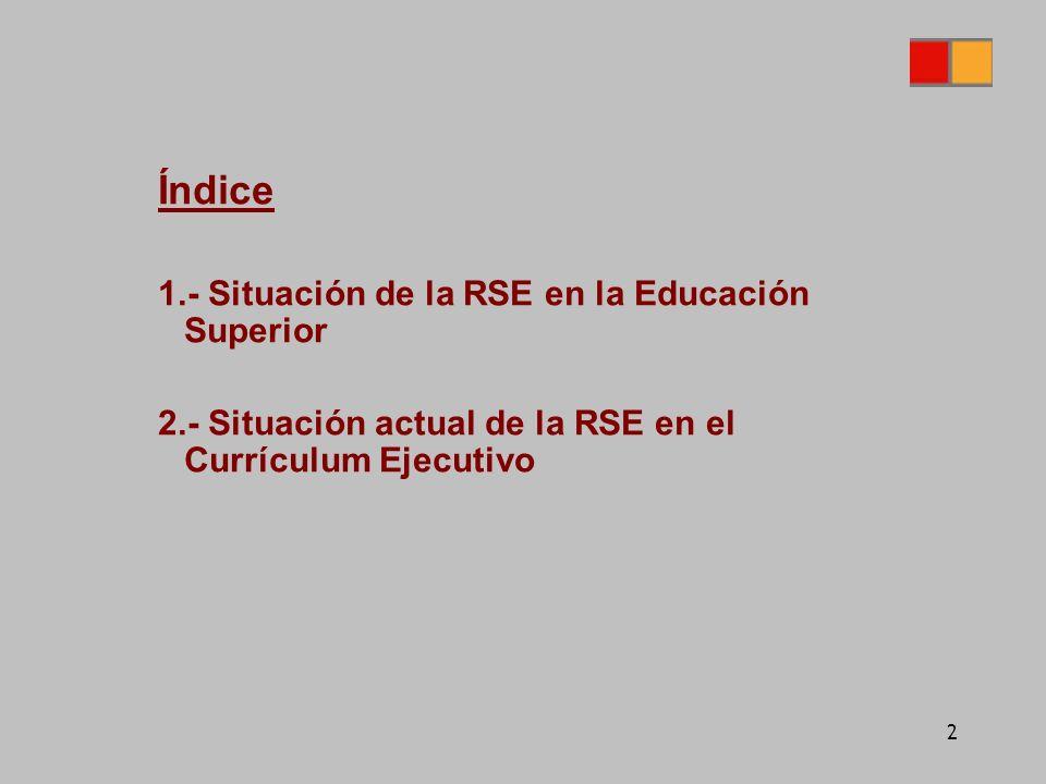 2 Índice 1.- Situación de la RSE en la Educación Superior 2.- Situación actual de la RSE en el Currículum Ejecutivo