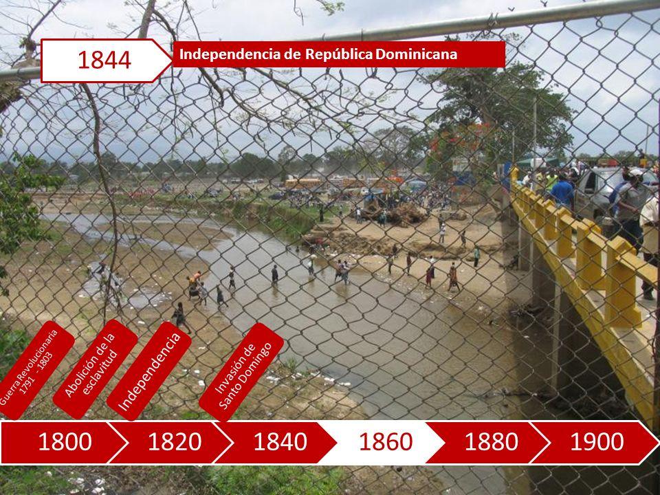 180018201840186018801900 Independencia de República Dominicana 1844 Guerra Revolucionaria 1791 - 1803 Abolición de la esclavitud Independencia Invasión de Santo Domingo