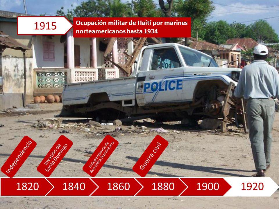 182018401860188019001920 Ocupación militar de Haití por marines norteamericanos hasta 1934 1915 Independencia Invasión de Santo Domingo Independencia de República Dominicana Guerra civil