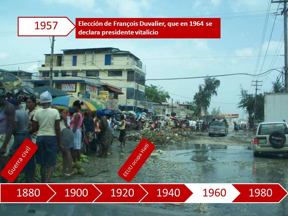 188019001920194019601980 Elección de François Duvalier, que en 1964 se declara presidente vitalicio 1957 Guerra civil EEUU ocupa Haití