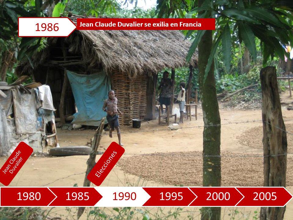 198019851990199520002005 Jean Claude Duvalier se exilia en Francia 1986 Jean Claude Duvalier Elecciones
