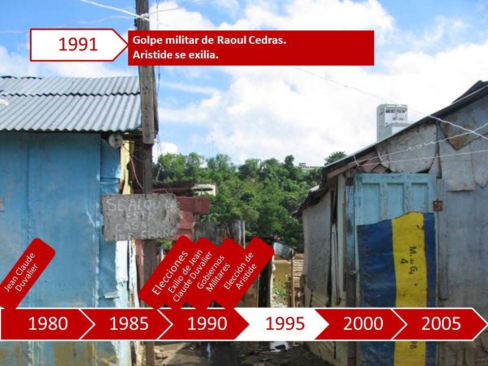 198019851990199520002005 Golpe militar de Raoul Cedras.