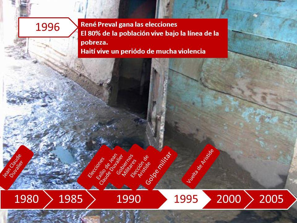 198019851990199520002005 René Preval gana las elecciones El 80% de la población vive bajo la línea de la pobreza.
