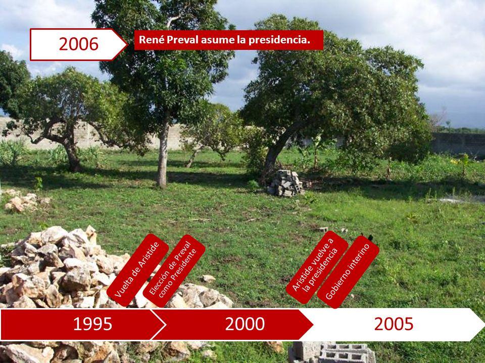 199520002005 René Preval asume la presidencia.