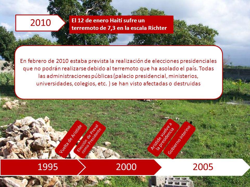 199520002005 El 12 de enero Haití sufre un terremoto de 7,3 en la escala Richter 2010 Vuelta de Aristide Elección de Preval como Presidente Aristide vuelve a la presidencia Gobierno interino En febrero de 2010 estaba prevista la realización de elecciones presidenciales que no podrán realizarse debido al terremoto que ha asolado el país.