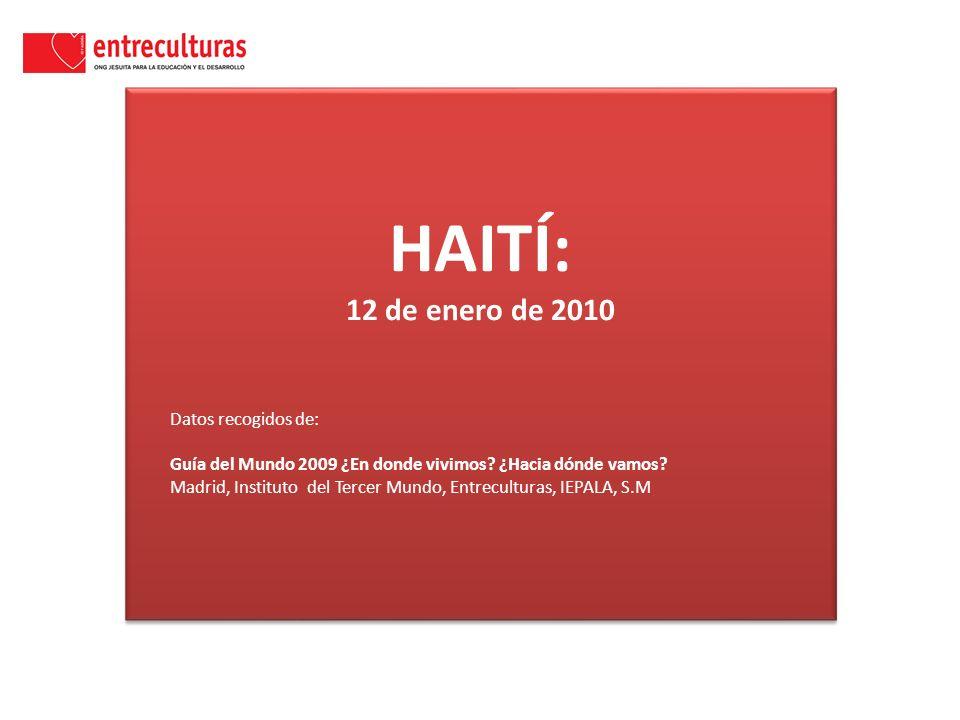 HAITÍ: 12 de enero de 2010 Datos recogidos de: Guía del Mundo 2009 ¿En donde vivimos.