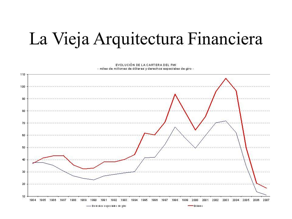 La Vieja Arquitectura Financiera