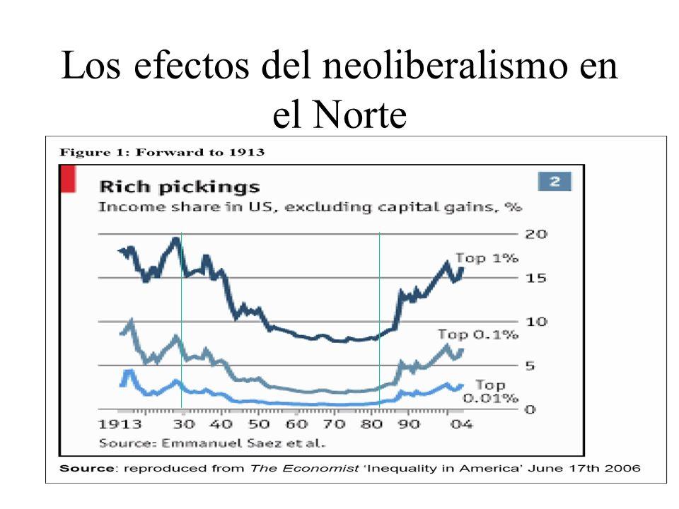 Los efectos del neoliberalismo en el Norte