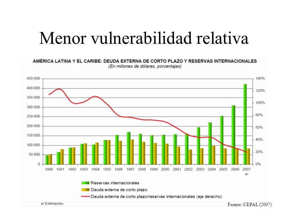 Menor vulnerabilidad relativa Fuente: CEPAL (2007)