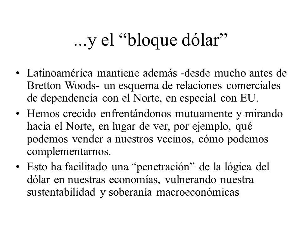 ...y el bloque dólar Latinoamérica mantiene además -desde mucho antes de Bretton Woods- un esquema de relaciones comerciales de dependencia con el Norte, en especial con EU.