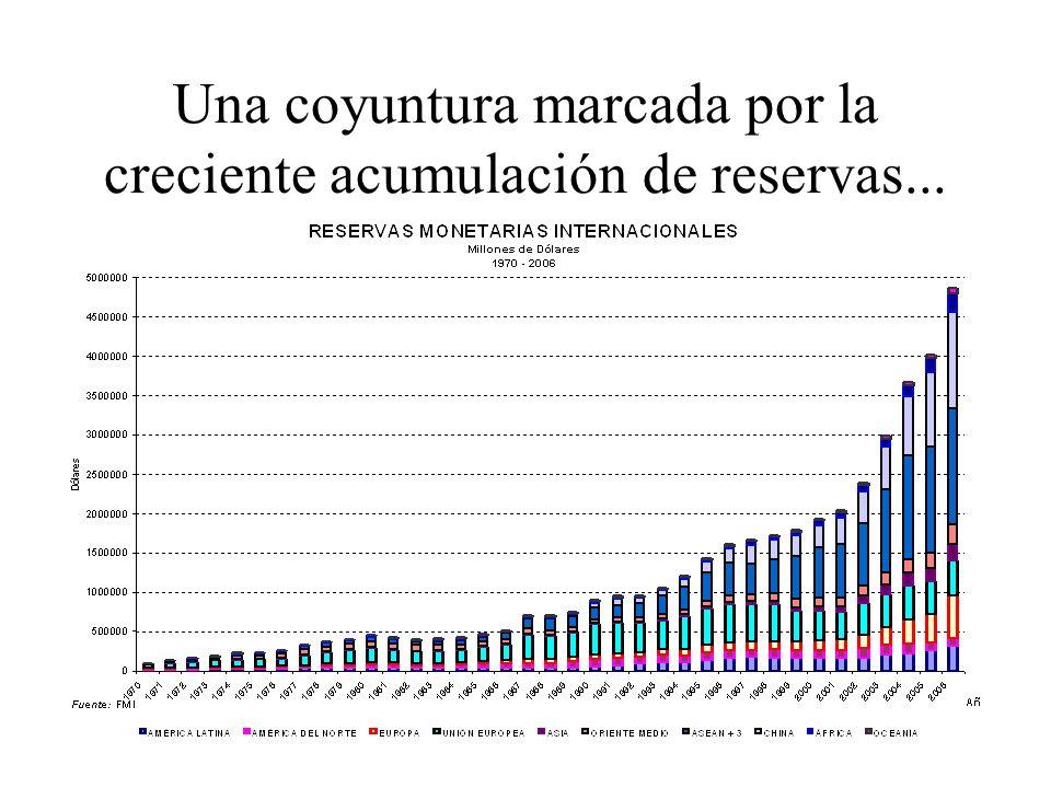 Una coyuntura marcada por la creciente acumulación de reservas...