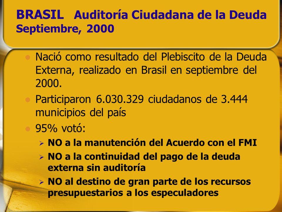 BRASIL Auditoría Ciudadana de la Deuda Septiembre, 2000 Nació como resultado del Plebiscito de la Deuda Externa, realizado en Brasil en septiembre del