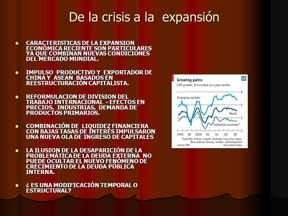 De la crisis a la expansión CARACTERISTICAS DE LA EXPANSION ECONÓMICA RECIENTE SON PARTICULARES YA QUE COMBINAN NUEVAS CONDICIONES DEL MERCADO MUNDIAL.