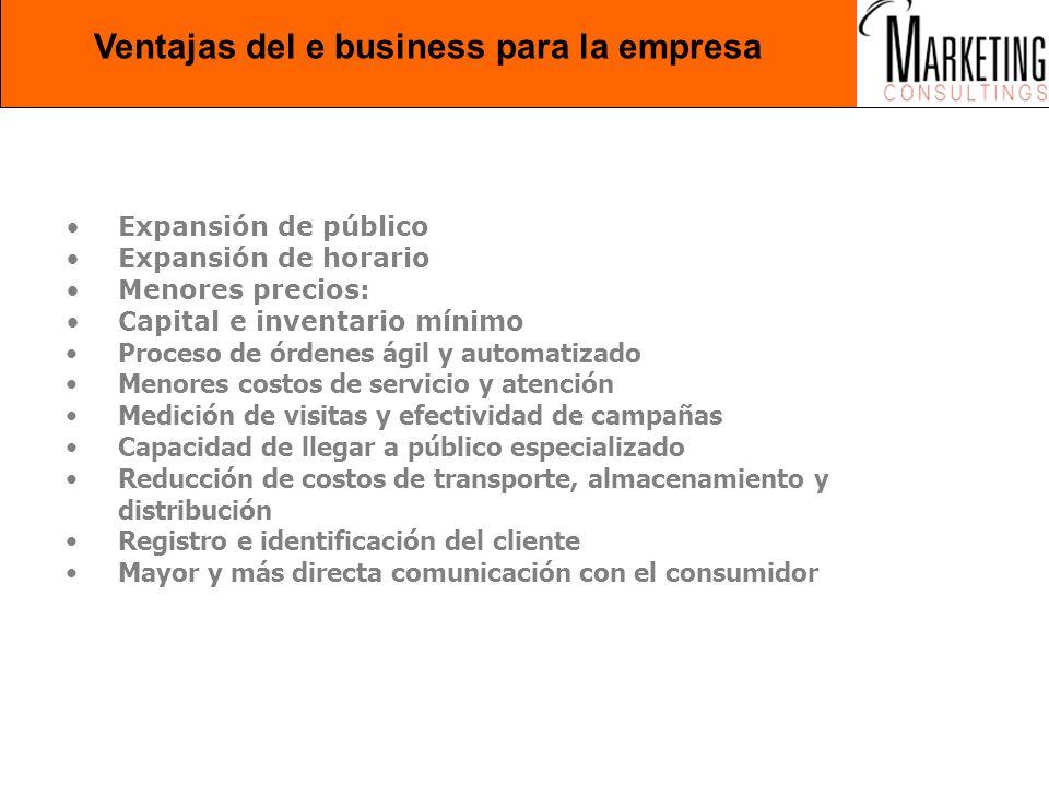 Ventajas del e business para la empresa Expansión de público Expansión de horario Menores precios: Capital e inventario mínimo Proceso de órdenes ágil