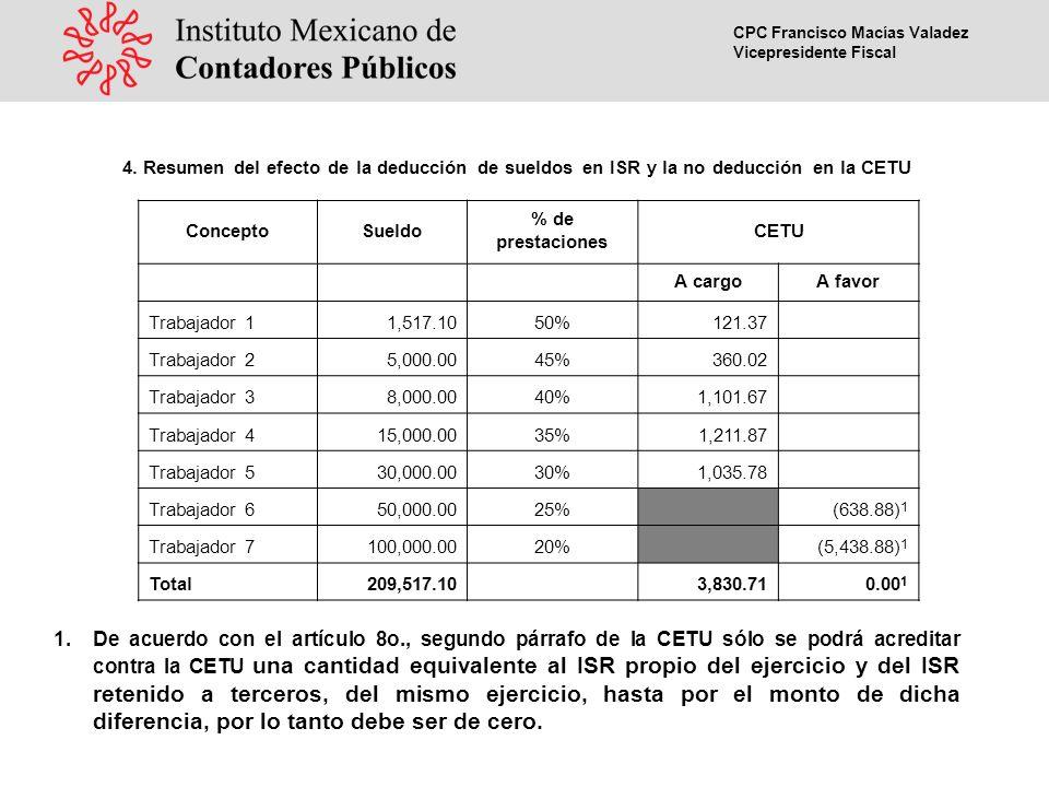 CPC Francisco Macías Valadez Vicepresidente Fiscal 1.De acuerdo con el artículo 8o., segundo párrafo de la CETU sólo se podrá acreditar contra la CETU una cantidad equivalente al ISR propio del ejercicio y del ISR retenido a terceros, del mismo ejercicio, hasta por el monto de dicha diferencia, por lo tanto debe ser de cero.