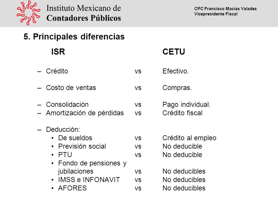 CPC Francisco Macías Valadez Vicepresidente Fiscal 5.