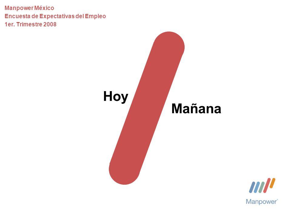 Manpower EOS Primer Trimestre 2008 12 Encuesta de Expectativas del Empleo Ciudades por encima del Neto Urbano (17%) Neto por Ciudad - NORTE A manera de comparación… Neto Nacional 16% Neto Urbano 17% Zacatecas, Zac.