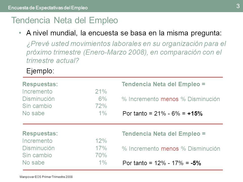Manpower EOS Primer Trimestre 2008 3 Encuesta de Expectativas del Empleo Tendencia Neta del Empleo A nivel mundial, la encuesta se basa en la misma pregunta: ¿Prevé usted movimientos laborales en su organización para el próximo trimestre (Enero-Marzo 2008), en comparación con el trimestre actual.