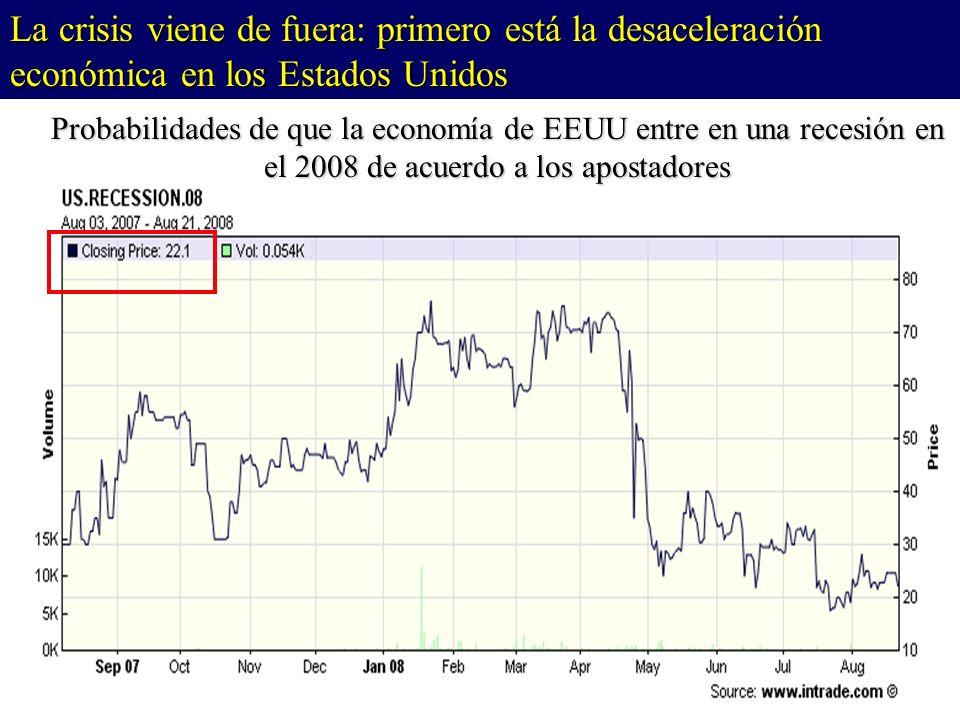 La crisis viene de fuera: primero está la desaceleración económica en los Estados Unidos Probabilidades de que la economía de EEUU entre en una recesión en el 2008 de acuerdo a los apostadores
