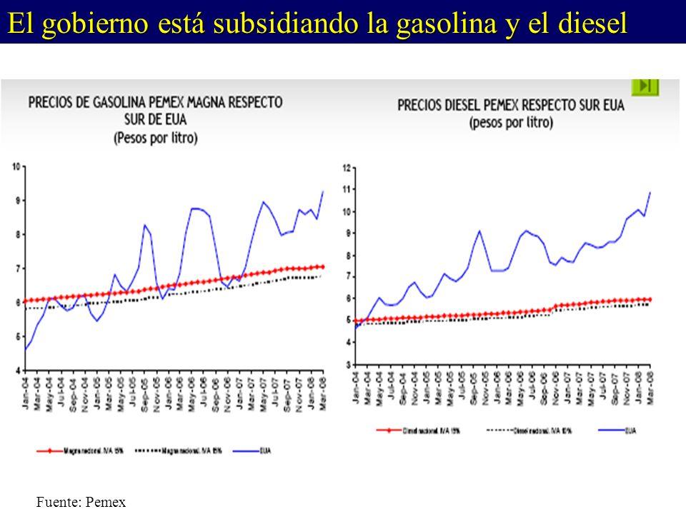 El gobierno está subsidiando la gasolina y el diesel Fuente: Pemex
