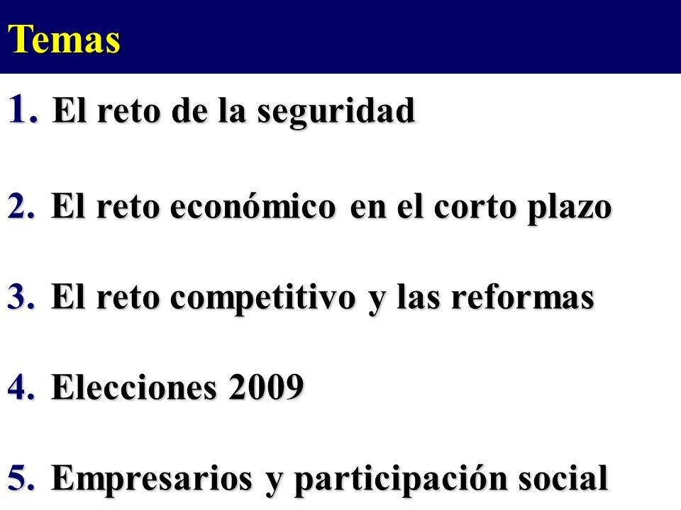 1. El reto de la seguridad 2. El reto económico en el corto plazo 3.