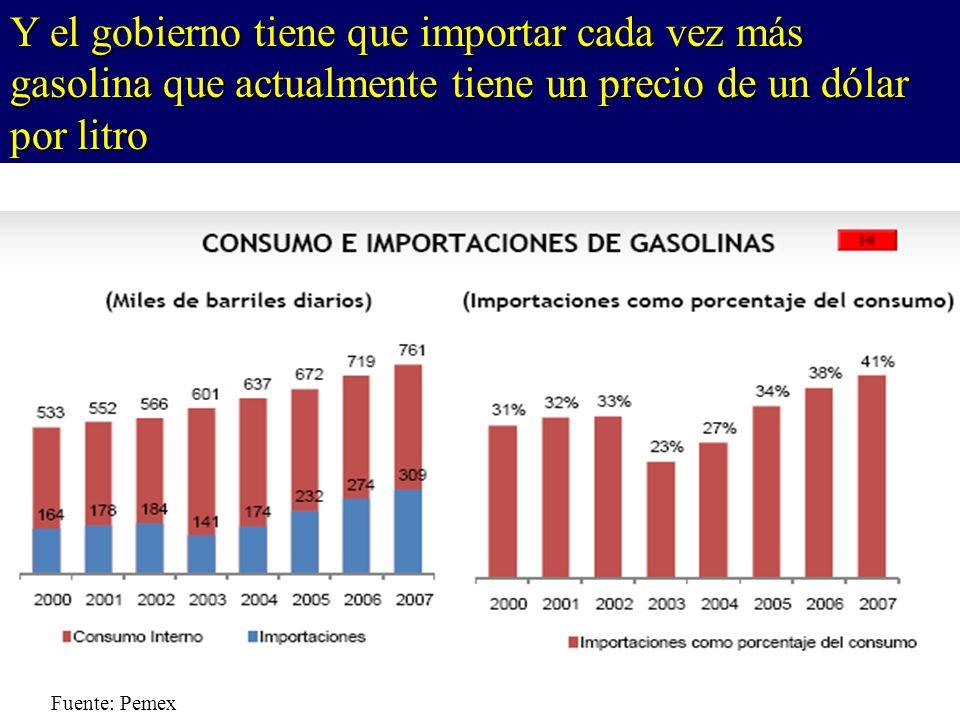 Y el gobierno tiene que importar cada vez más gasolina que actualmente tiene un precio de un dólar por litro