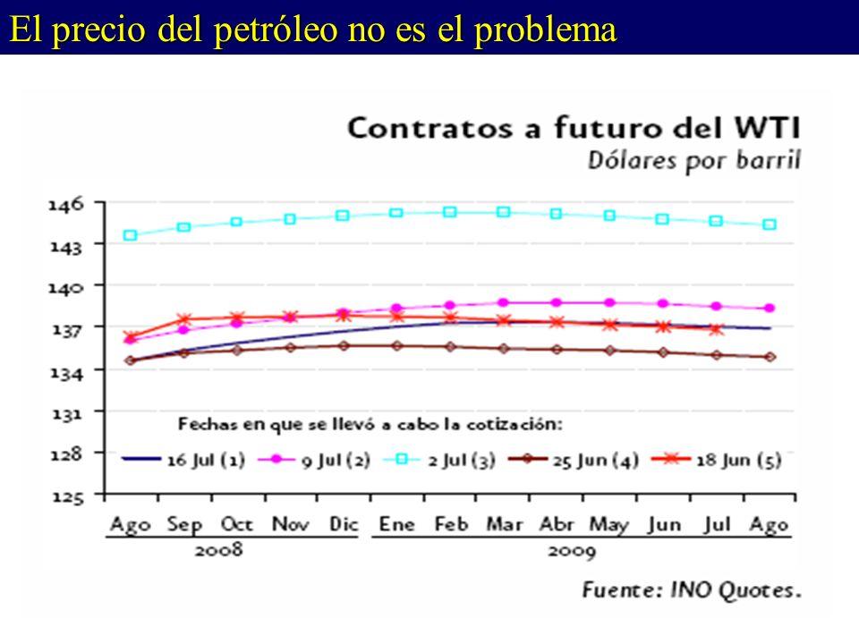 El precio del petróleo no es el problema