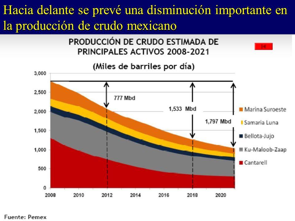 Hacia delante se prevé una disminución importante en la producción de crudo mexicano