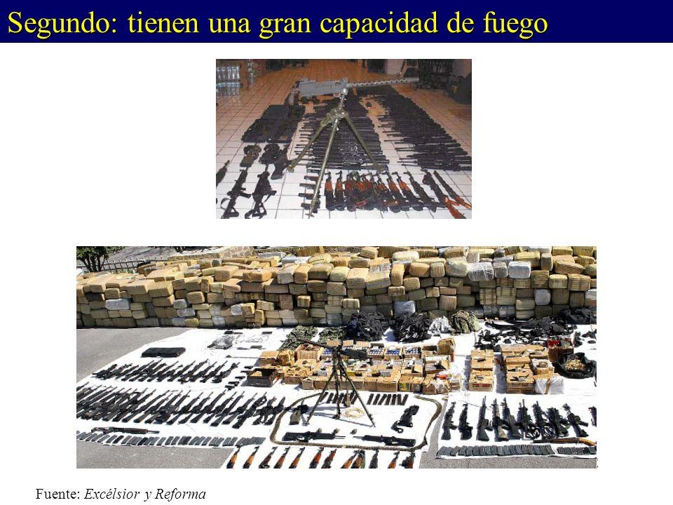 Fuente: Excélsior y Reforma Segundo: tienen una gran capacidad de fuego