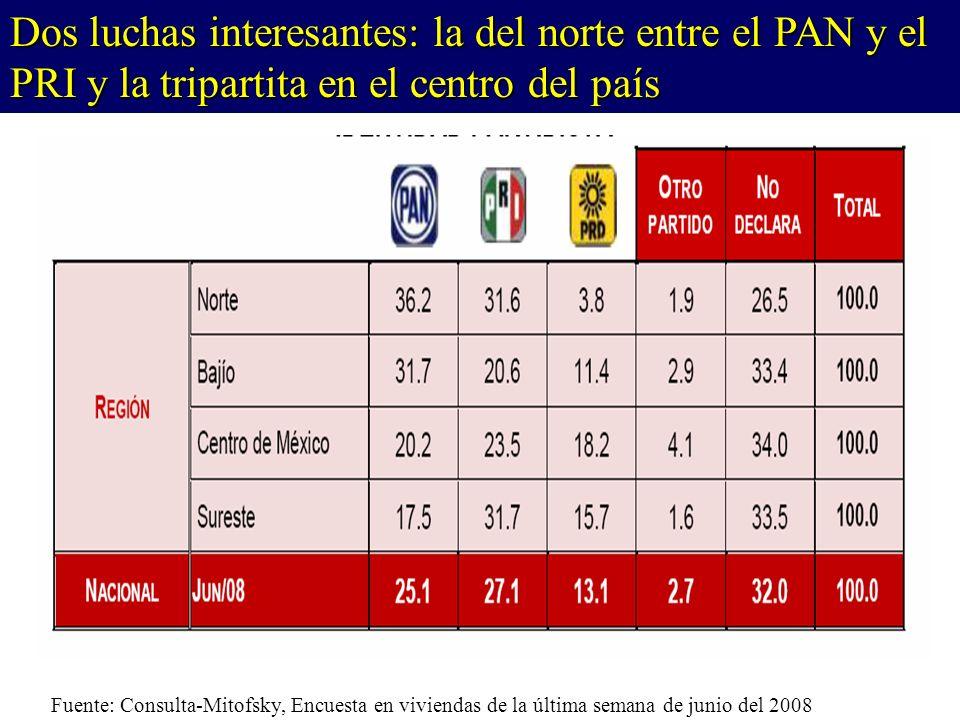 Dos luchas interesantes: la del norte entre el PAN y el PRI y la tripartita en el centro del país
