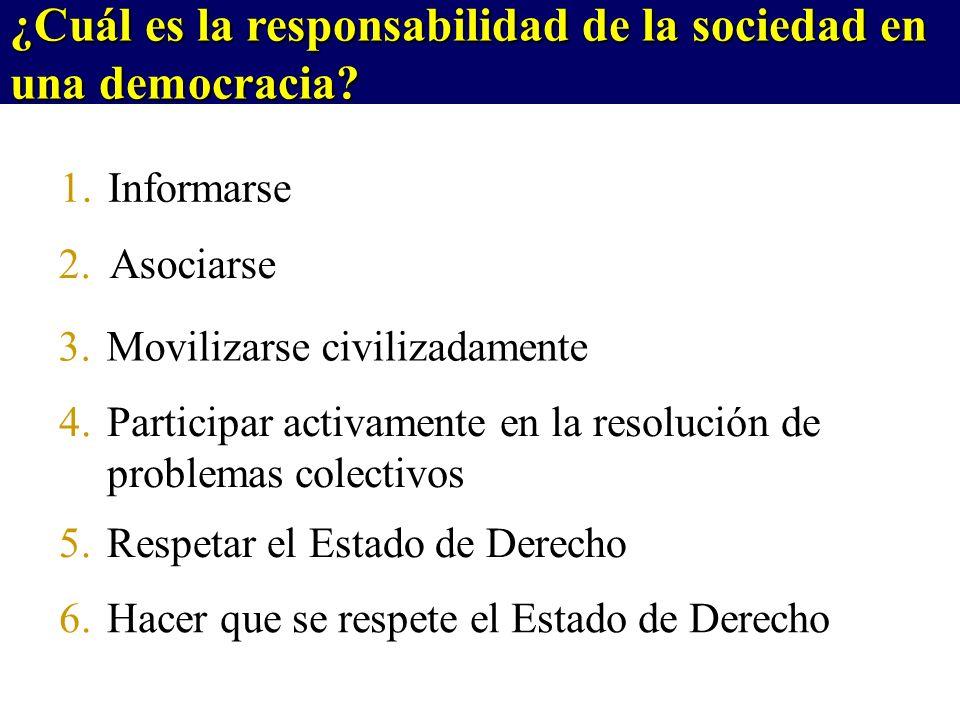 1.Informarse 2.Asociarse 3.Movilizarse civilizadamente 4.Participar activamente en la resolución de problemas colectivos 5.Respetar el Estado de Derecho 6.Hacer que se respete el Estado de Derecho ¿Cuál es la responsabilidad de la sociedad en una democracia