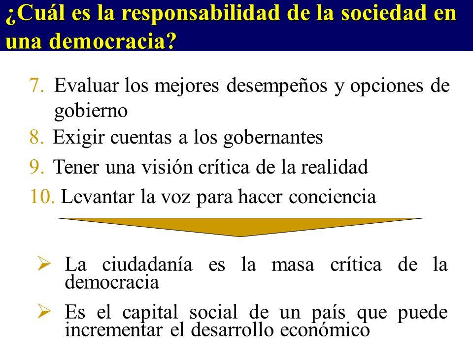7.Evaluar los mejores desempeños y opciones de gobierno 8.Exigir cuentas a los gobernantes 9.Tener una visión crítica de la realidad 10.