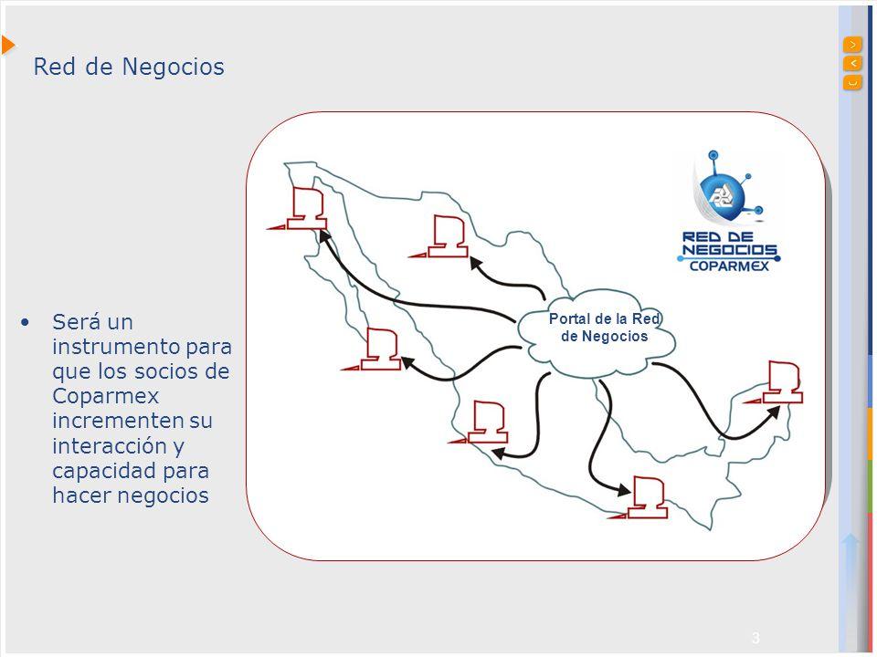 3 Será un instrumento para que los socios de Coparmex incrementen su interacción y capacidad para hacer negocios Portal de la Red de Negocios Red de Negocios