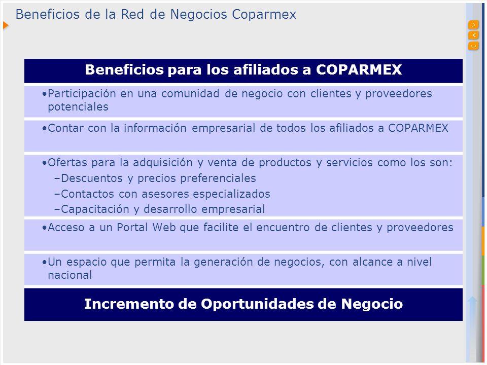 Staff COPARMEX Centros Oficina Nacional Empresas Afiliadas Centros Empresariales y Delegaciones Comunidad COPARMEX Participantes