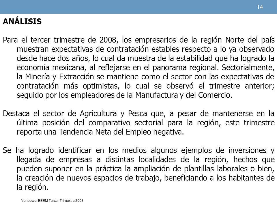 15 Manpower EEEM Tercer Trimestre 2008 Chihuahua: De acuerdo con informaciones de la Secretaría de Desarrollo Industrial, durante el primer trimestre del año se crearon 3 mil 428 nuevos empleos en la entidad, equivalentes al 35% de la meta marcada de 10 mil empleos para este 2008.