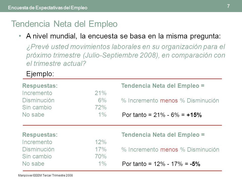 7 Manpower EEEM Tercer Trimestre 2008 Encuesta de Expectativas del Empleo Tendencia Neta del Empleo A nivel mundial, la encuesta se basa en la misma pregunta: ¿Prevé usted movimientos laborales en su organización para el próximo trimestre (Julio-Septiembre 2008), en comparación con el trimestre actual.