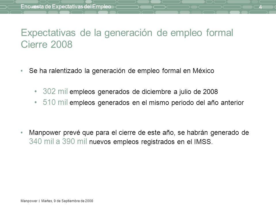 Manpower 4 Encuesta de Expectativas del Empleo Martes, 9 de Septiembre de 2008 Expectativas de la generación de empleo formal Cierre 2008 Se ha ralent