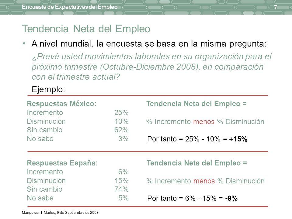 Manpower 7 Encuesta de Expectativas del Empleo Martes, 9 de Septiembre de 2008 Tendencia Neta del Empleo A nivel mundial, la encuesta se basa en la mi