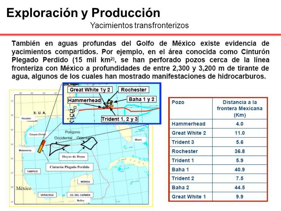 Exploración y Producción Yacimientos transfronterizos