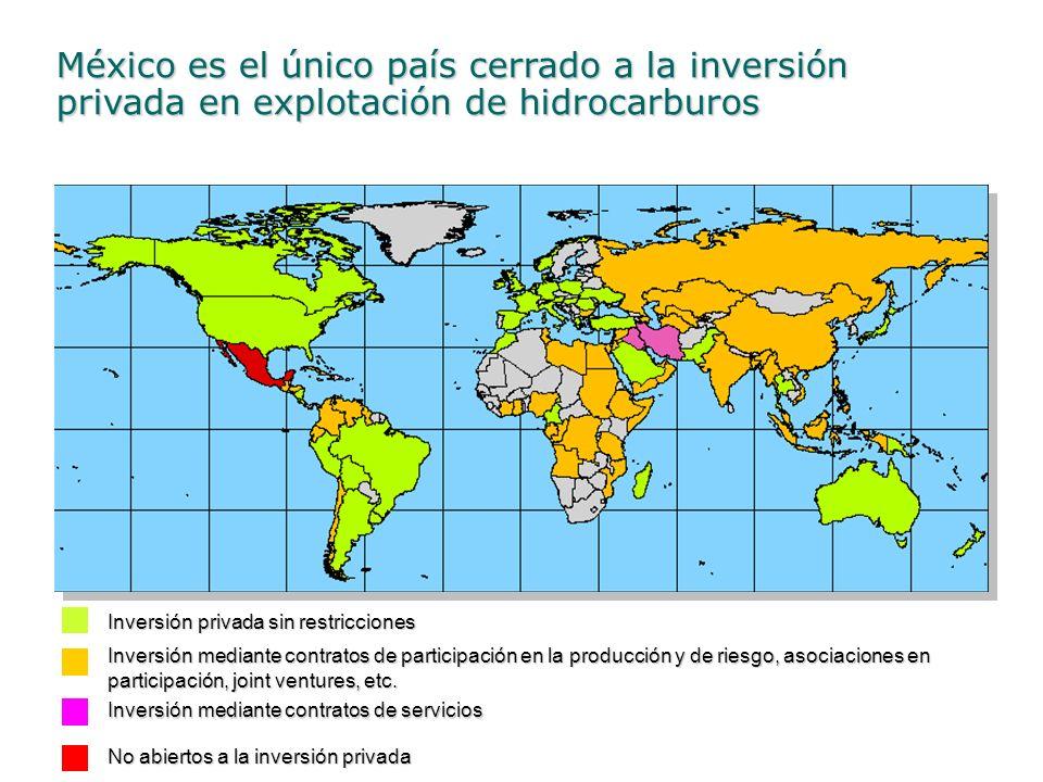 México es el único país cerrado a la inversión privada en explotación de hidrocarburos Inversión privada sin restricciones Inversión mediante contratos de participación en la producción y de riesgo, asociaciones en participación, joint ventures, etc.