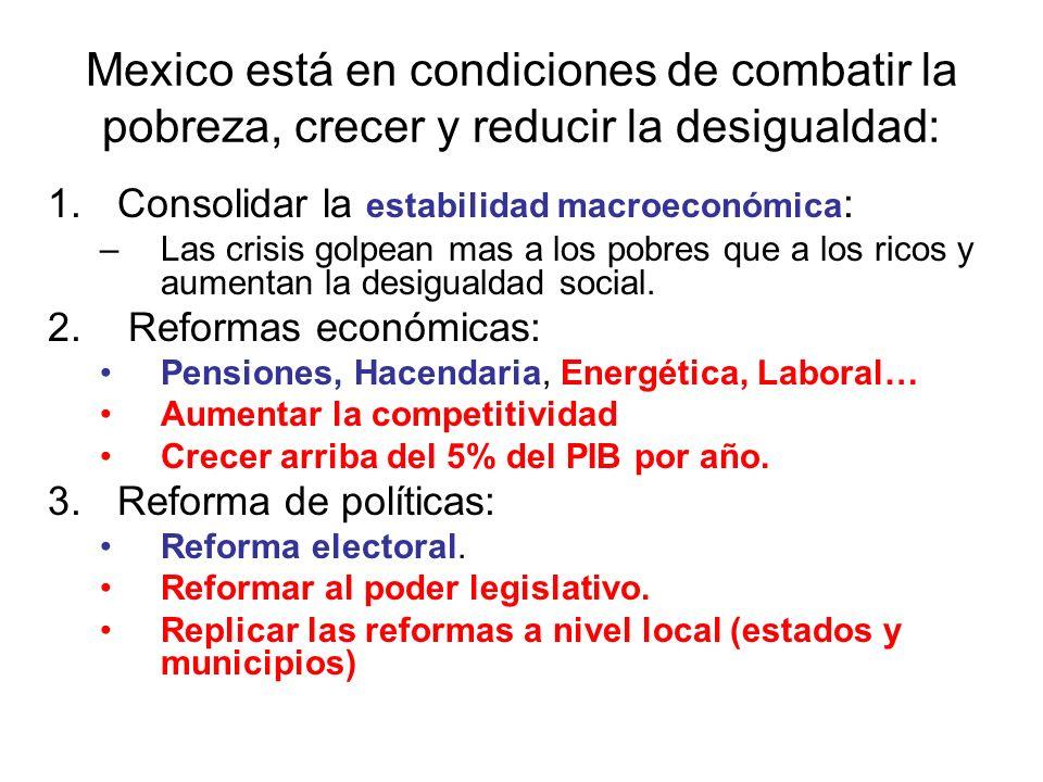 Mexico está en condiciones de combatir la pobreza, crecer y reducir la desigualdad: 1.Consolidar la estabilidad macroeconómica : –Las crisis golpean mas a los pobres que a los ricos y aumentan la desigualdad social.