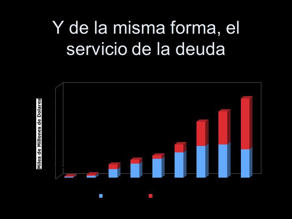 Y de la misma forma, el servicio de la deuda